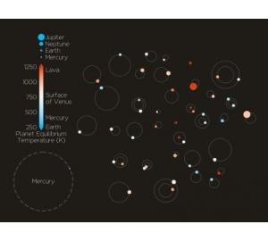 Техническая ошибка помогла обнаружить самое крупное скопление экзопланет