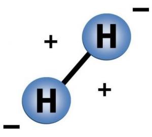 Ученые достигли прорыва в производстве водородного топлива